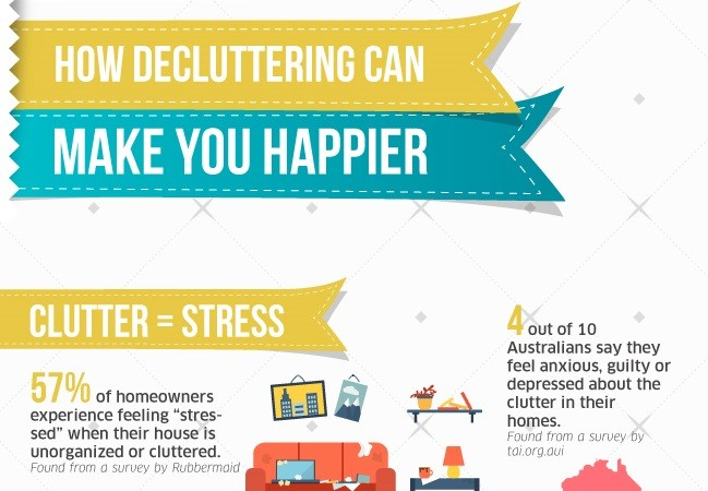 How Decluttering Your Home Can Make You Happier (Infographic)